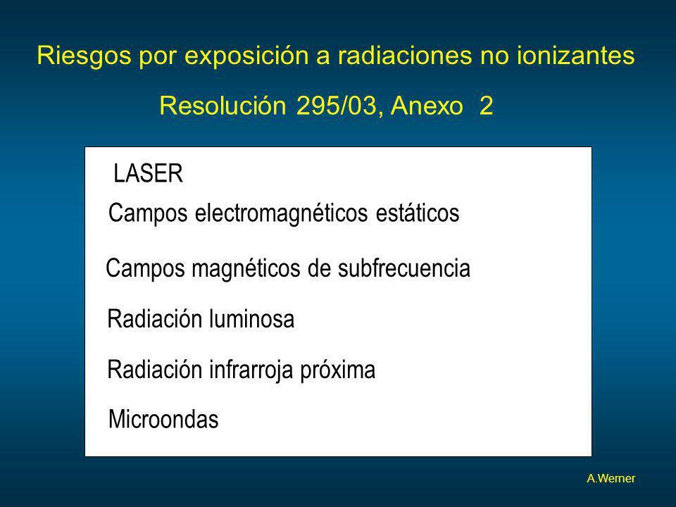 Resolución 295/03, Anexo 2 Riesgos por exposición a radiaciones no ionizantes LASER Campos electromagnéticos estáticos Campos magnéticos de subfrecuen