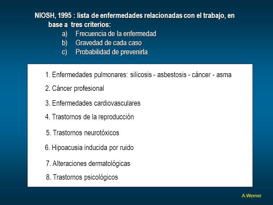 NIOSH, 1995 : lista de enfermedades relacionadas con el trabajo, en base a tres criterios: a)Frecuencia de la enfermedad b)Gravedad de cada caso c)Pro