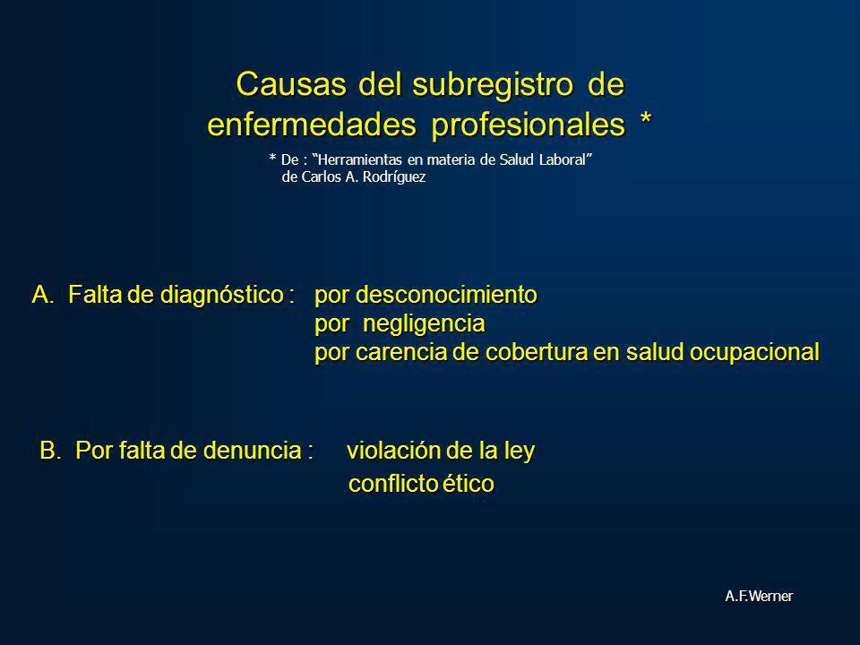 Causas del subregistro de enfermedades profesionales * A. Falta de diagnóstico : por desconocimiento por negligencia por negligencia por carencia de c