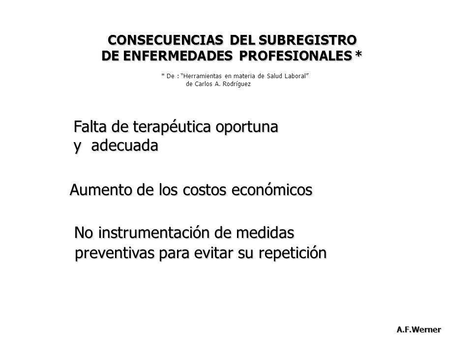 Falta de terapéutica oportuna y adecuada Aumento de los costos económicos CONSECUENCIAS DEL SUBREGISTRO DE ENFERMEDADES PROFESIONALES * No instrumenta