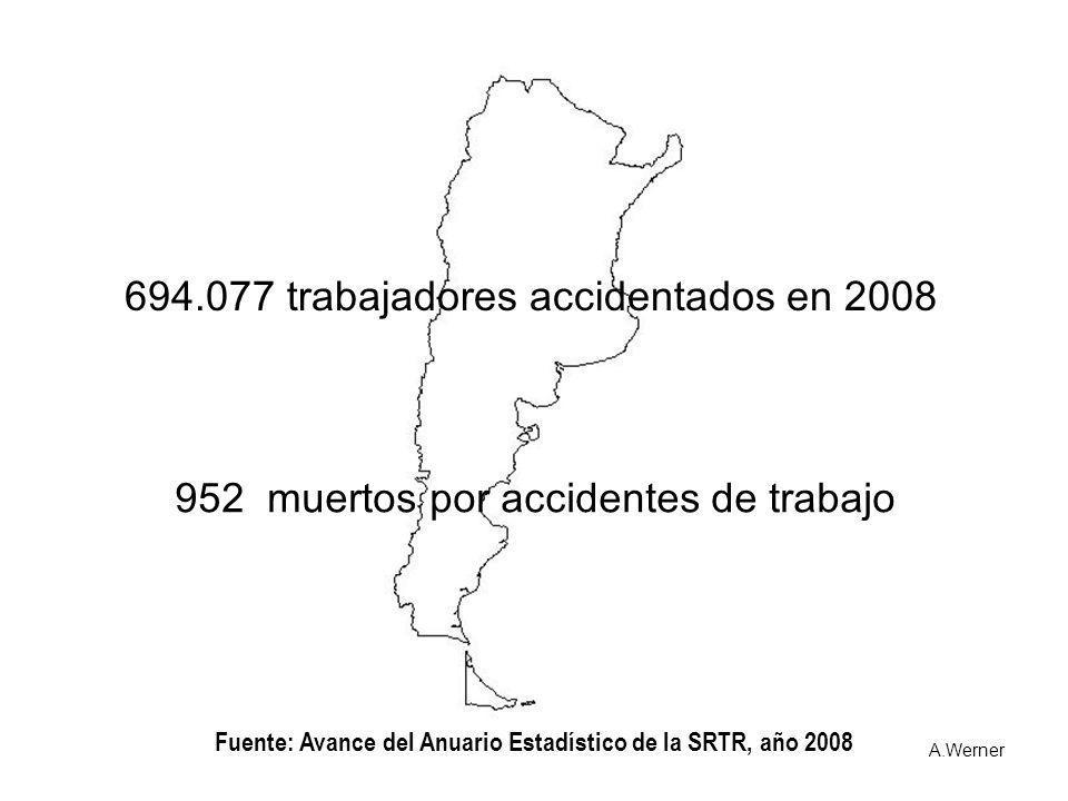 694.077 trabajadores accidentados en 2008 952 muertos por accidentes de trabajo Fuente: Avance del Anuario Estadístico de la SRTR, año 2008