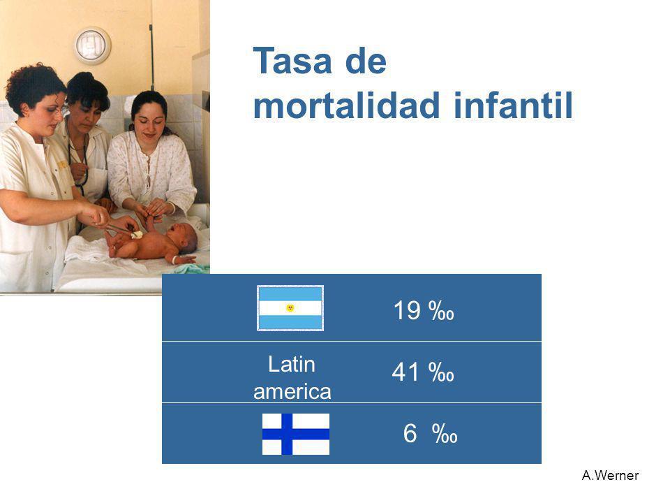 Tasa de mortalidad infantil A.Werner Latin america 19 6 41