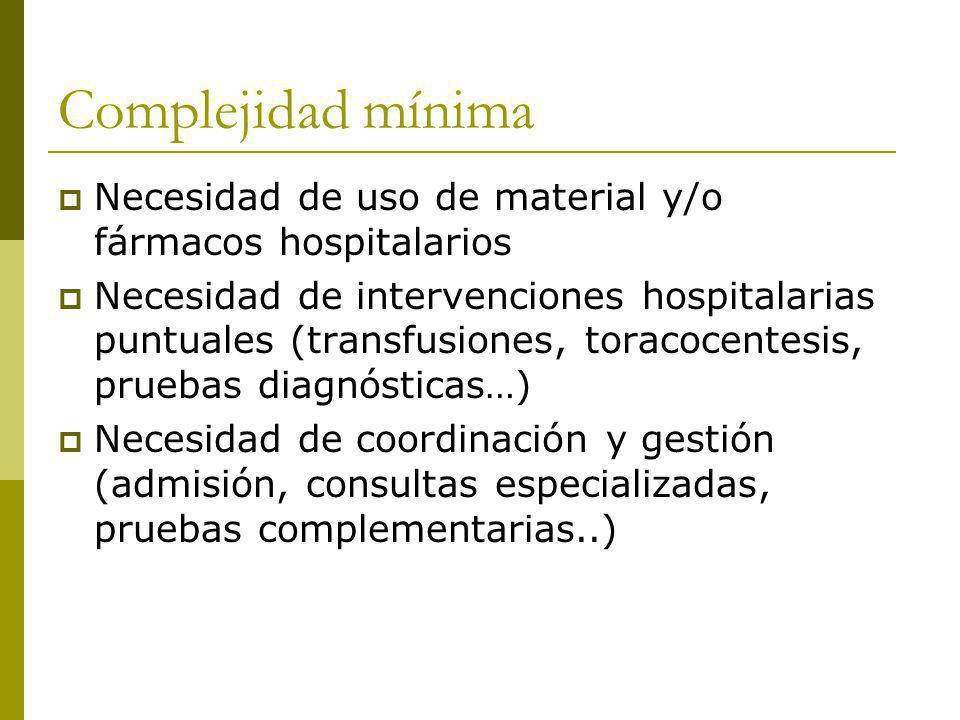 Complejidad mínima Necesidad de uso de material y/o fármacos hospitalarios Necesidad de intervenciones hospitalarias puntuales (transfusiones, toracoc