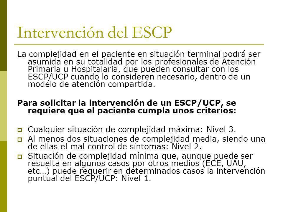 Intervención del ESCP La complejidad en el paciente en situación terminal podrá ser asumida en su totalidad por los profesionales de Atención Primaria