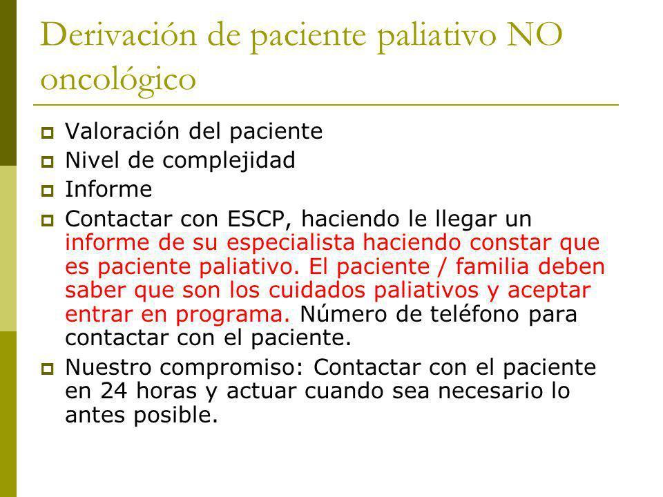 Derivación de paciente paliativo NO oncológico Valoración del paciente Nivel de complejidad Informe Contactar con ESCP, haciendo le llegar un informe