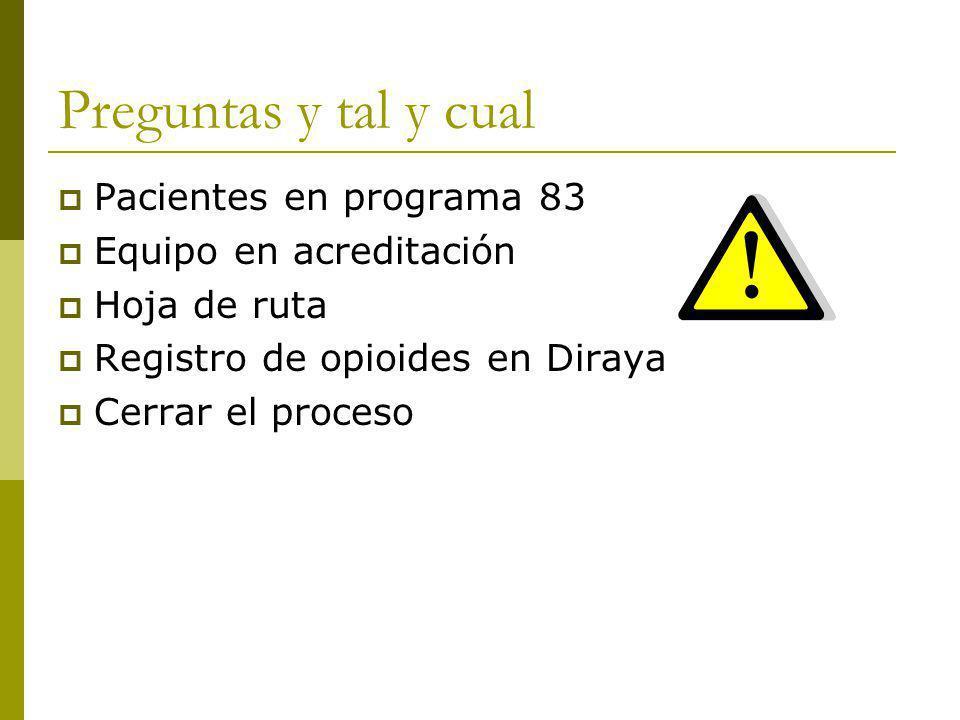Preguntas y tal y cual Pacientes en programa 83 Equipo en acreditación Hoja de ruta Registro de opioides en Diraya Cerrar el proceso