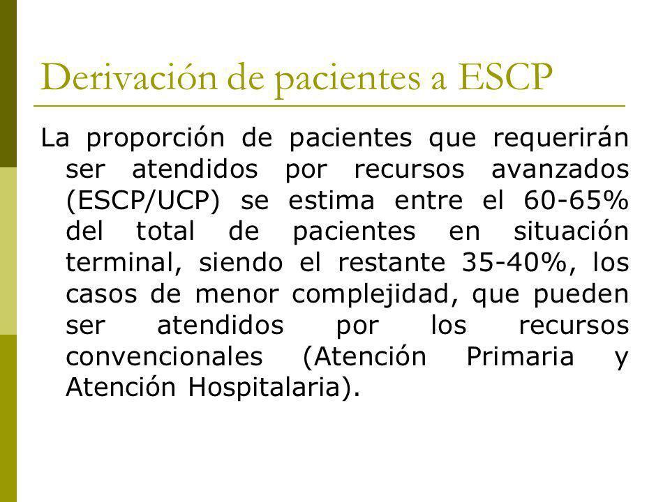 Derivación de pacientes a ESCP La proporción de pacientes que requerirán ser atendidos por recursos avanzados (ESCP/UCP) se estima entre el 60-65% del