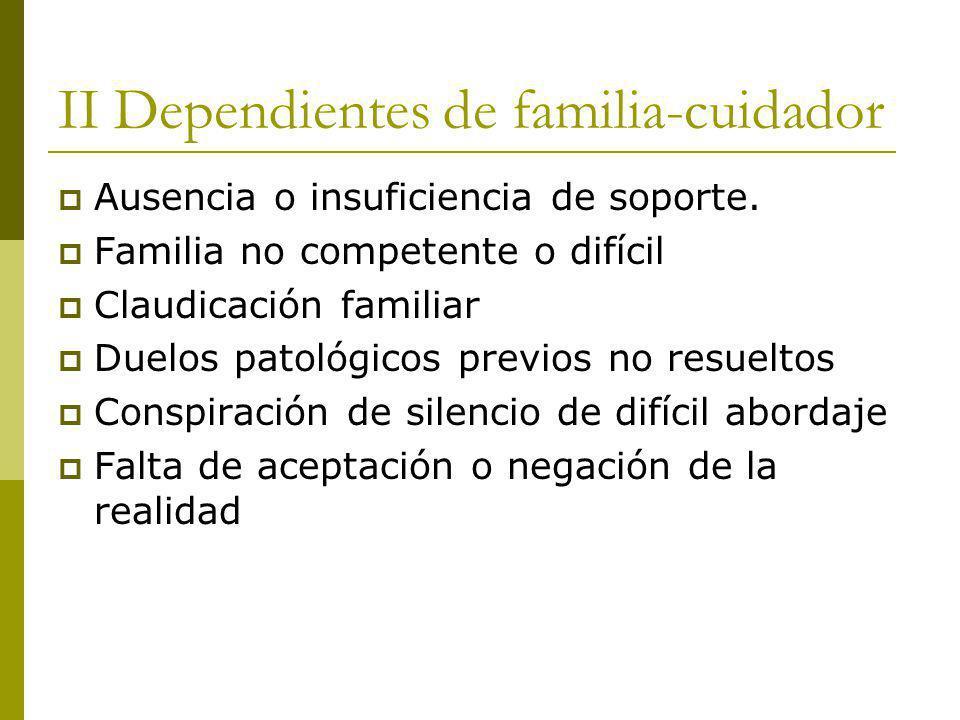 II Dependientes de familia-cuidador Ausencia o insuficiencia de soporte. Familia no competente o difícil Claudicación familiar Duelos patológicos prev
