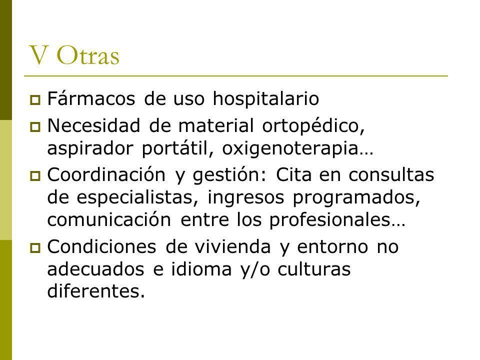 V Otras Fármacos de uso hospitalario Necesidad de material ortopédico, aspirador portátil, oxigenoterapia… Coordinación y gestión: Cita en consultas d