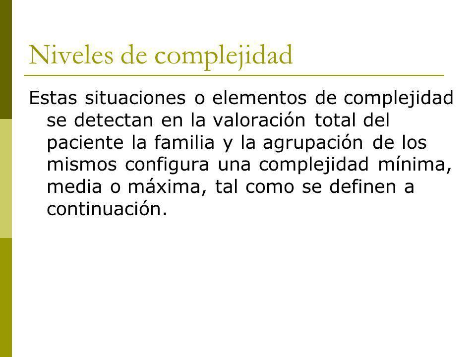 Niveles de complejidad Estas situaciones o elementos de complejidad se detectan en la valoración total del paciente la familia y la agrupación de los