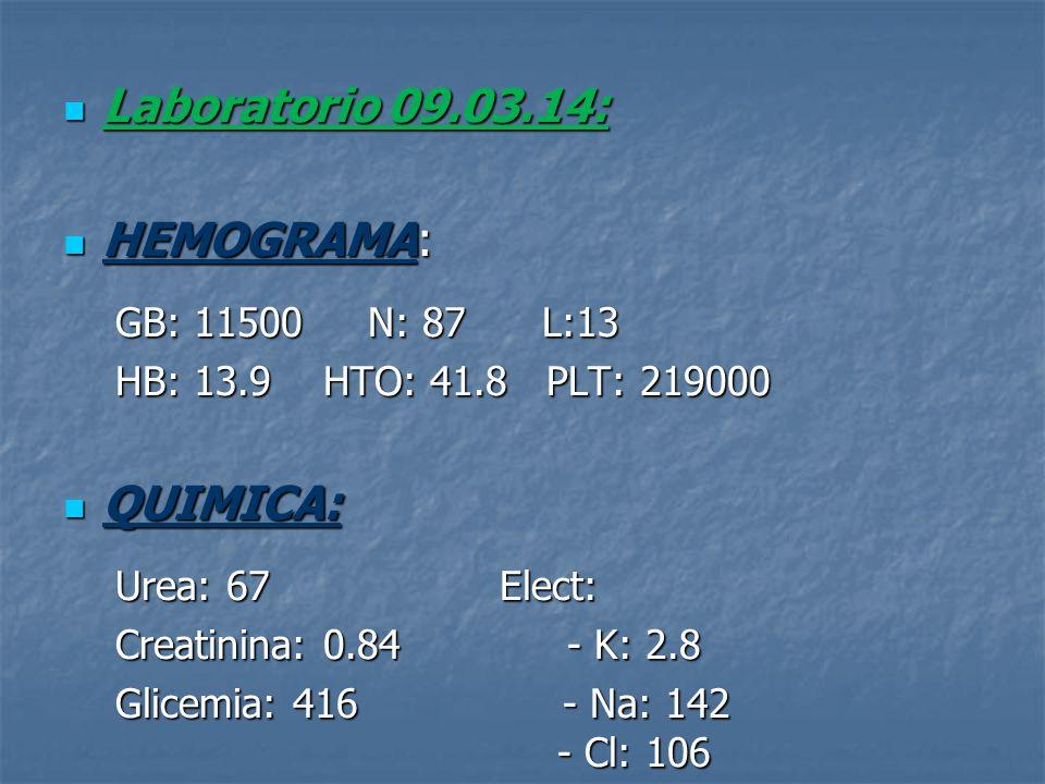 Laboratorio 09.03.14: Laboratorio 09.03.14: HEMOGRAMA: HEMOGRAMA: GB: 11500 N: 87 L:13 HB: 13.9 HTO: 41.8 PLT: 219000 QUIMICA: QUIMICA: Urea: 67 Elect