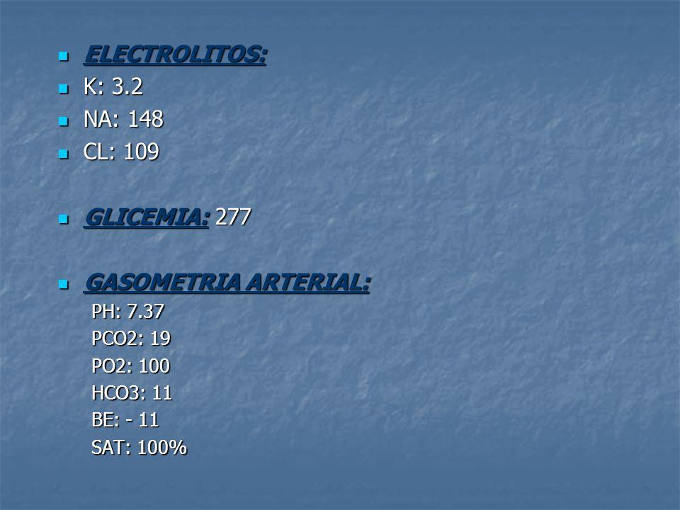 ELECTROLITOS: ELECTROLITOS: K: 3.2 K: 3.2 NA: 148 NA: 148 CL: 109 CL: 109 GLICEMIA: 277 GLICEMIA: 277 GASOMETRIA ARTERIAL: GASOMETRIA ARTERIAL: PH: 7.