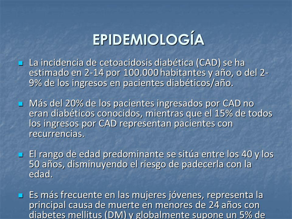 EPIDEMIOLOGÍA La incidencia de cetoacidosis diabética (CAD) se ha estimado en 2-14 por 100.000 habitantes y año, o del 2- 9% de los ingresos en pacien