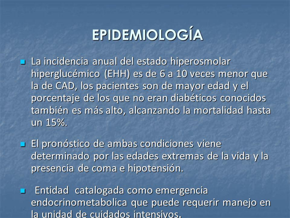 EPIDEMIOLOGÍA La incidencia anual del estado hiperosmolar hiperglucémico (EHH) es de 6 a 10 veces menor que la de CAD, los pacientes son de mayor edad