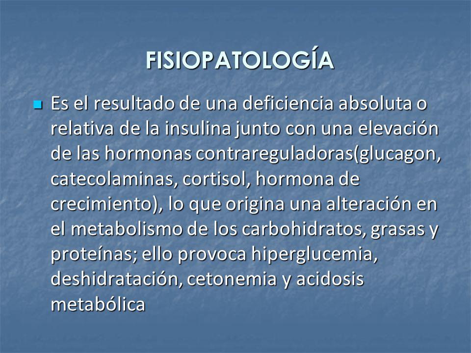 FISIOPATOLOGÍA Es el resultado de una deficiencia absoluta o relativa de la insulina junto con una elevación de las hormonas contrareguladoras(glucago
