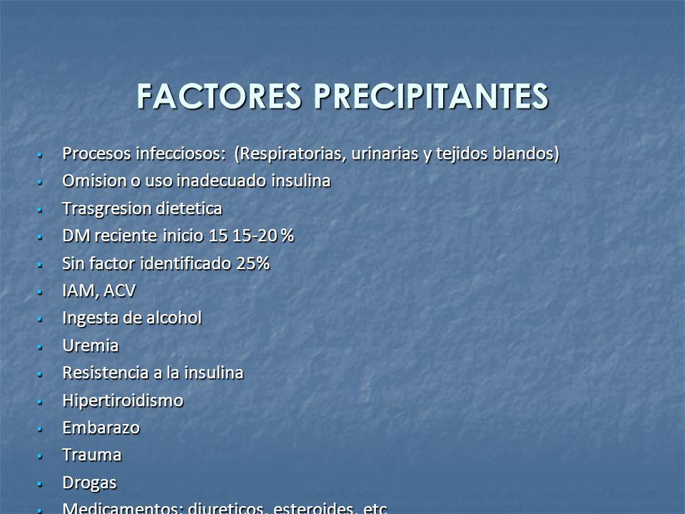 FACTORES PRECIPITANTES Procesos infecciosos: (Respiratorias, urinarias y tejidos blandos) Procesos infecciosos: (Respiratorias, urinarias y tejidos bl