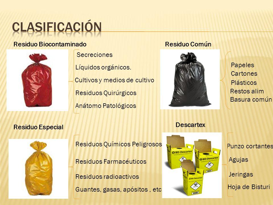 Residuo Biocontaminado Secreciones Líquidos orgánicos. Cultivos y medios de cultivo Residuos Quirúrgicos Anátomo Patológicos Punzo cortantes Residuo E