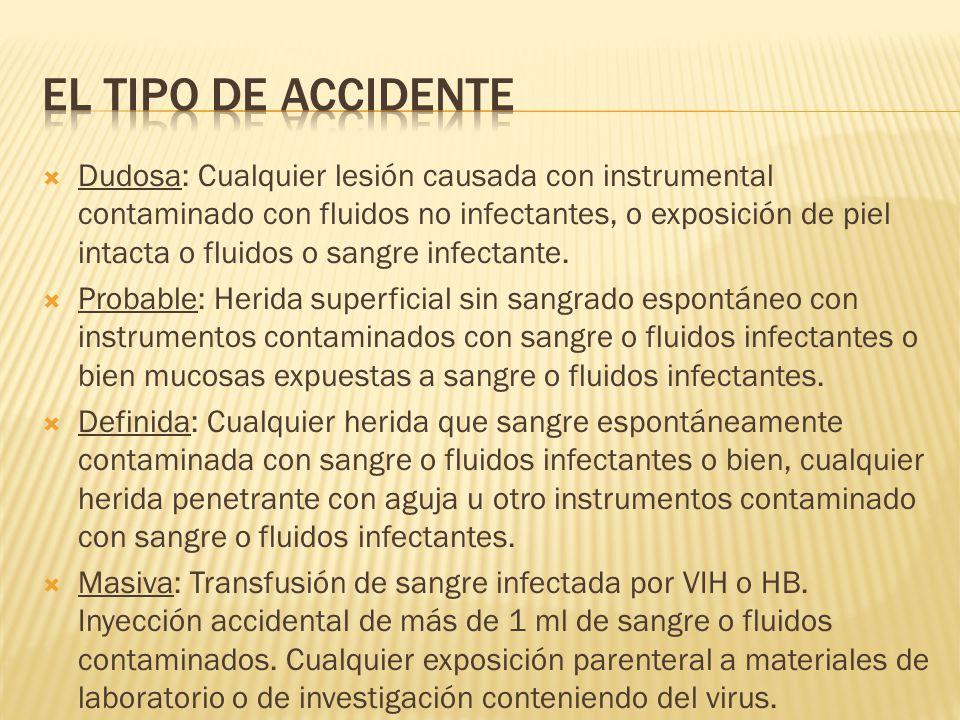 Dudosa: Cualquier lesión causada con instrumental contaminado con fluidos no infectantes, o exposición de piel intacta o fluidos o sangre infectante.