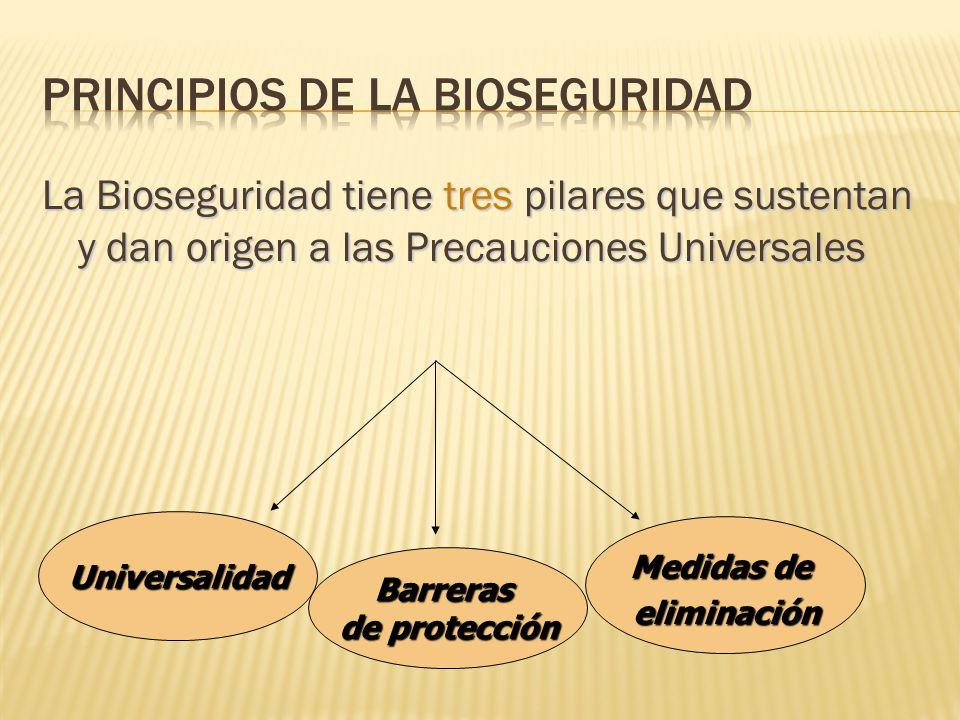 La Bioseguridad tiene tres pilares que sustentan y dan origen a las Precauciones Universales Universalidad Barreras de protección Medidas de eliminaci