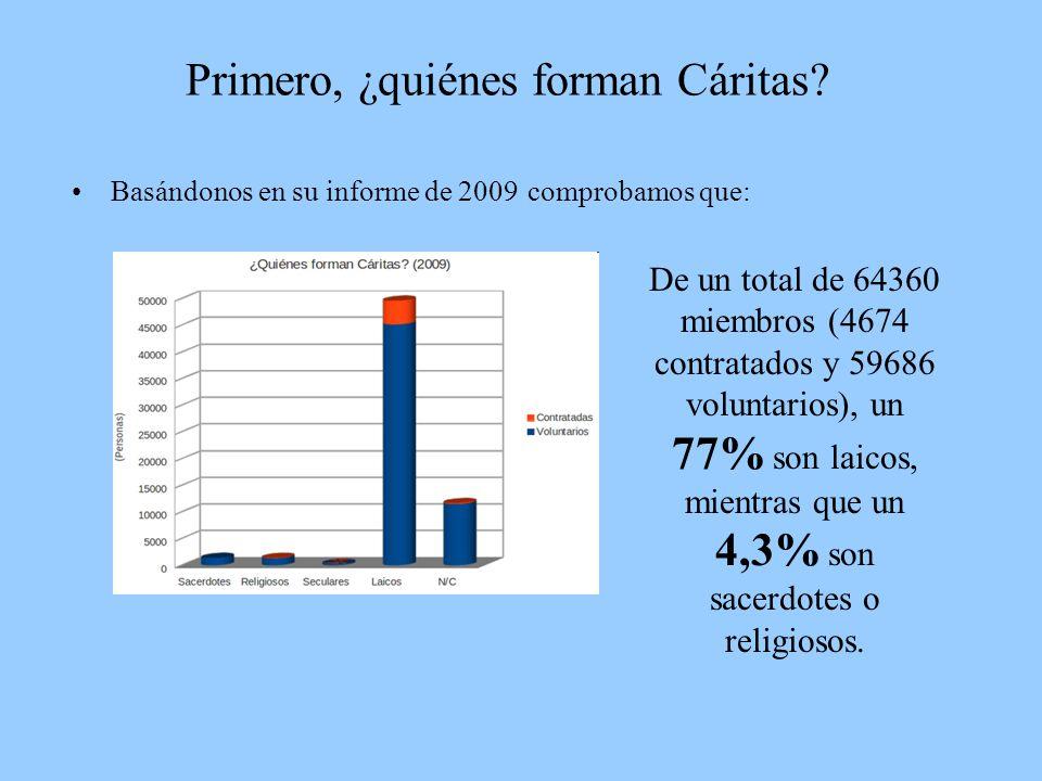 Primero, ¿quiénes forman Cáritas? Basándonos en su informe de 2009 comprobamos que: De un total de 64360 miembros (4674 contratados y 59686 voluntario