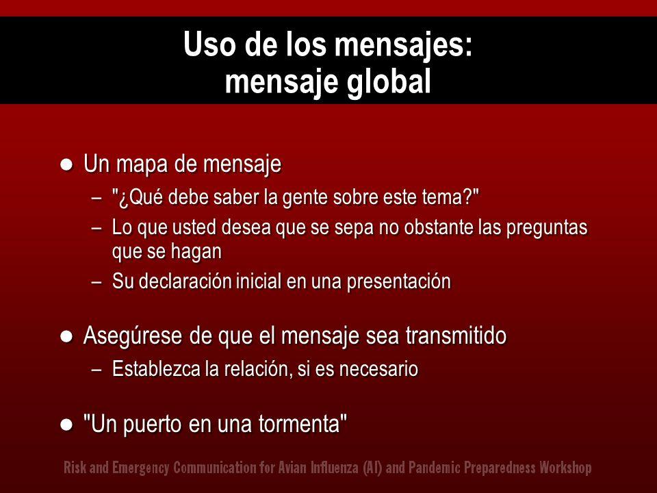 Uso de los mensajes: mensaje global Un mapa de mensaje –