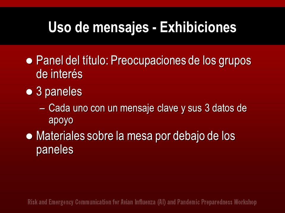 Uso de mensajes - Exhibiciones Panel del título: Preocupaciones de los grupos de interés 3 paneles –Cada uno con un mensaje clave y sus 3 datos de apo
