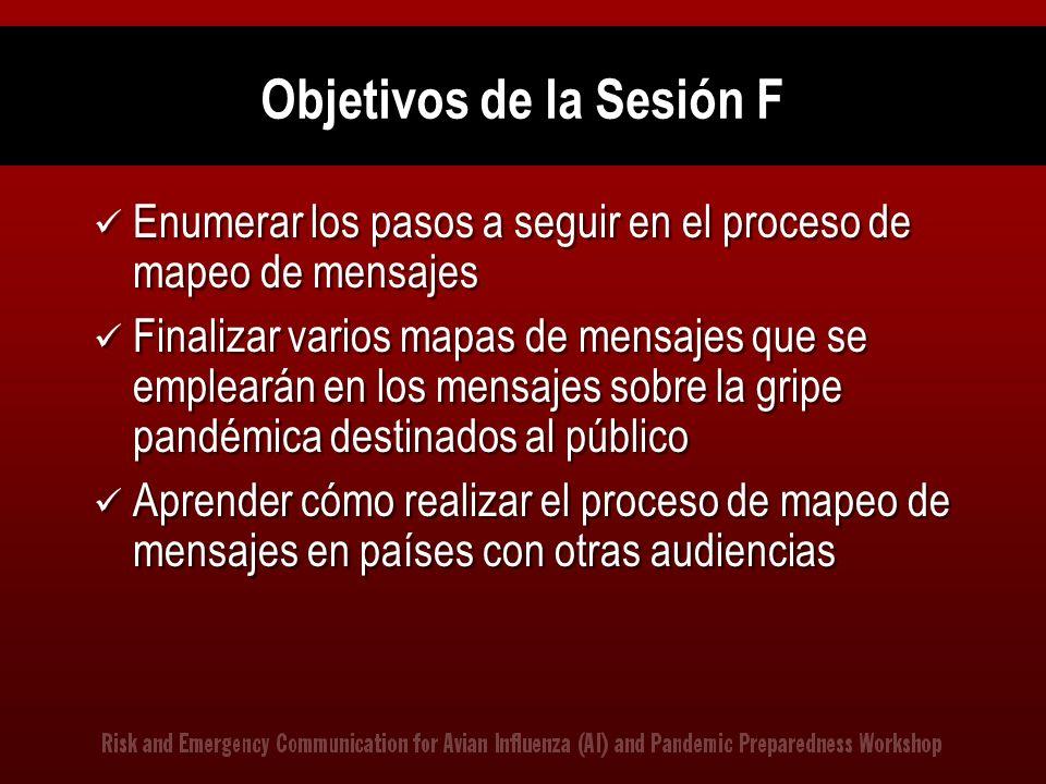 Objetivos de la Sesión F Enumerar los pasos a seguir en el proceso de mapeo de mensajes Finalizar varios mapas de mensajes que se emplearán en los men