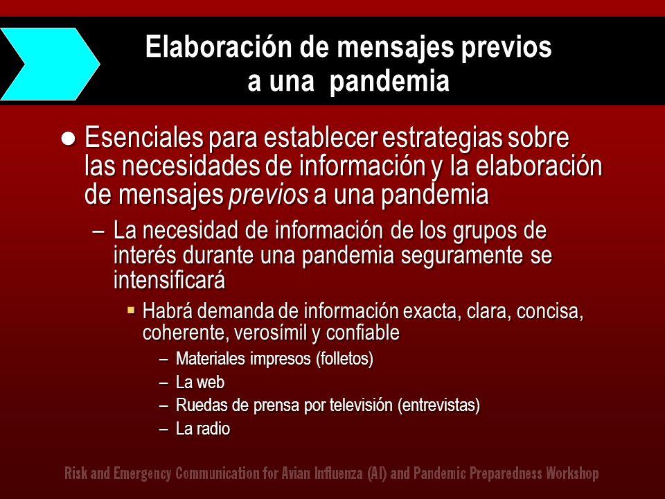 Elaboración de mensajes previos a una pandemia Esenciales para establecer estrategias sobre las necesidades de información y la elaboración de mensaje