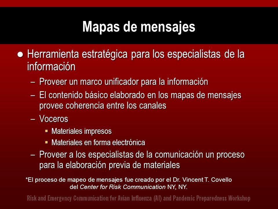 Mapas de mensajes Herramienta estratégica para los especialistas de la información –Proveer un marco unificador para la información –El contenido bási
