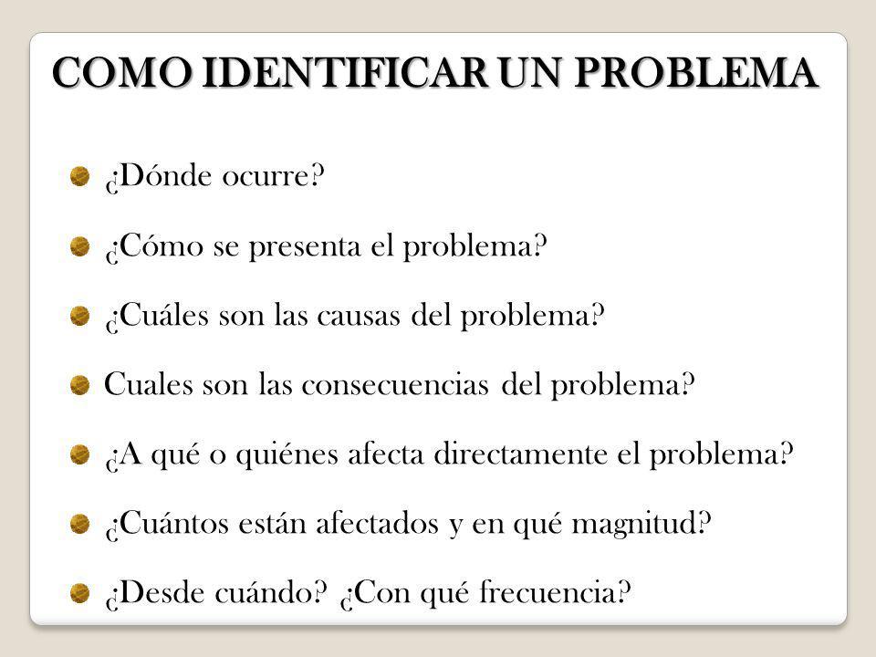 COMO IDENTIFICAR UN PROBLEMA ¿Dónde ocurre? ¿Cómo se presenta el problema? ¿Cuáles son las causas del problema? Cuales son las consecuencias del probl