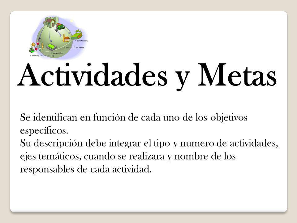 Actividades y Metas Se identifican en función de cada uno de los objetivos específicos. Su descripción debe integrar el tipo y numero de actividades,