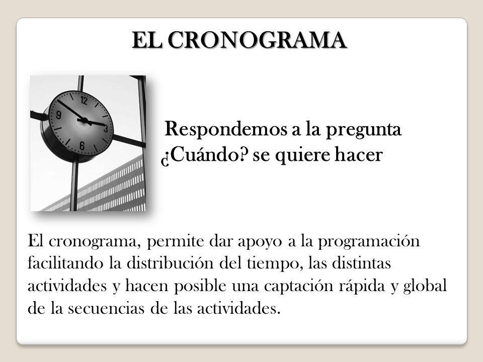 EL CRONOGRAMA Respondemos a la pregunta ¿Cuándo? se quiere hacer El cronograma, permite dar apoyo a la programación facilitando la distribución del ti