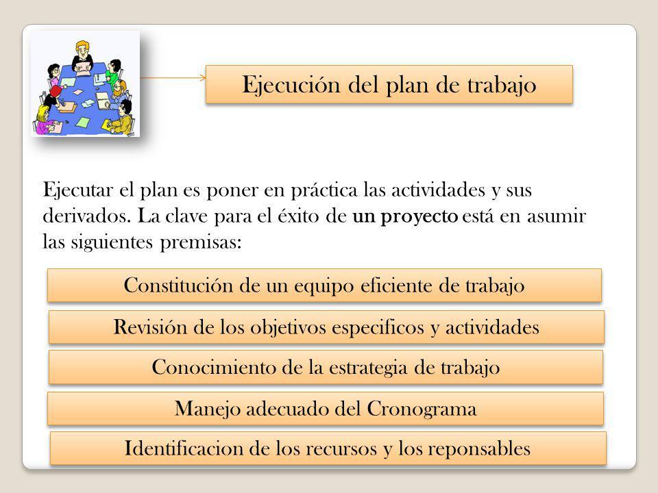 Ejecución del plan de trabajo Ejecutar el plan es poner en práctica las actividades y sus derivados. La clave para el éxito de un proyecto está en asu
