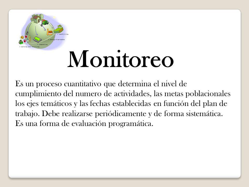 Monitoreo Es un proceso cuantitativo que determina el nivel de cumplimiento del numero de actividades, las metas poblacionales los ejes temáticos y la
