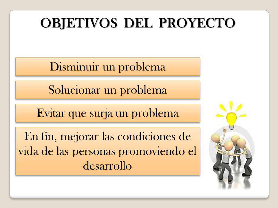 OBJETIVOS DEL PROYECTO Solucionar un problema En fin, mejorar las condiciones de vida de las personas promoviendo el desarrollo Disminuir un problema