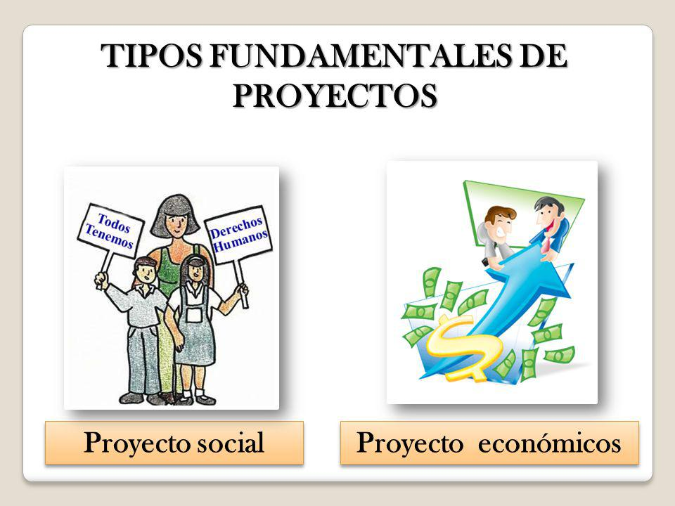 TIPOS FUNDAMENTALES DE PROYECTOS Proyecto social Proyecto económicos