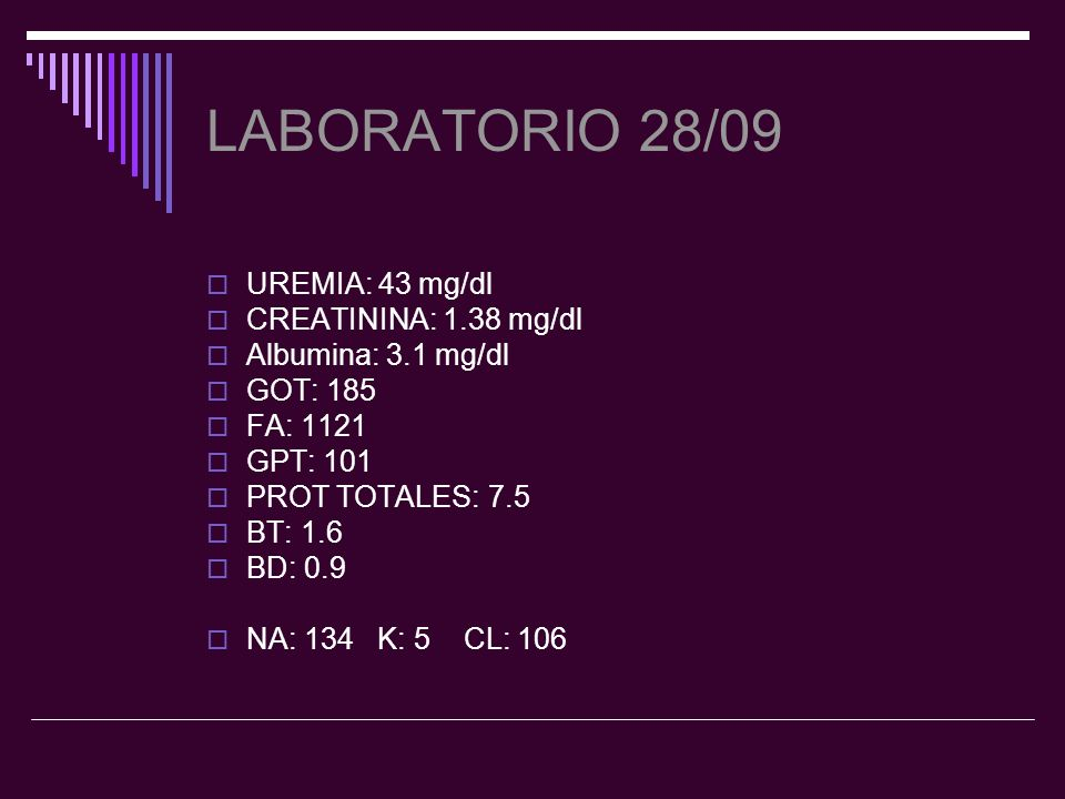 LABORATORIO 28/09 UREMIA: 43 mg/dl CREATININA: 1.38 mg/dl Albumina: 3.1 mg/dl GOT: 185 FA: 1121 GPT: 101 PROT TOTALES: 7.5 BT: 1.6 BD: 0.9 NA: 134 K: 5 CL: 106