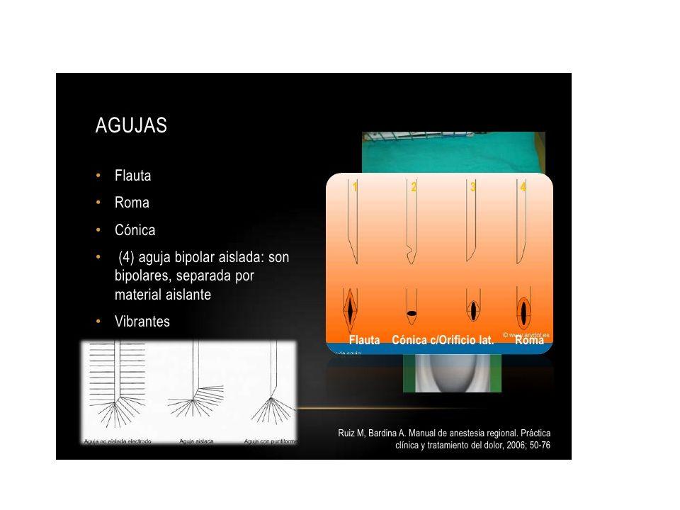 Bloqueo axilar I La art subclavia se convierte en art axilar debajo de la clavicula donde los troncos del plexo braquial se separan en divisones ant y post.