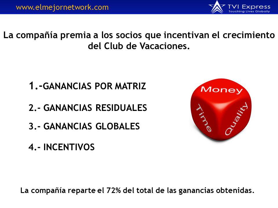 1.- GANANCIAS POR MATRIZ 2.- GANANCIAS RESIDUALES 3.- GANANCIAS GLOBALES 4.- INCENTIVOS La compañía premia a los socios que incentivan el crecimiento del Club de Vacaciones.
