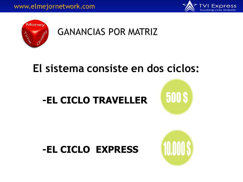 El sistema consiste en dos ciclos: -EL CICLO TRAVELLER -EL CICLO EXPRESS GANANCIAS POR MATRIZ www.elmejornetwork.com