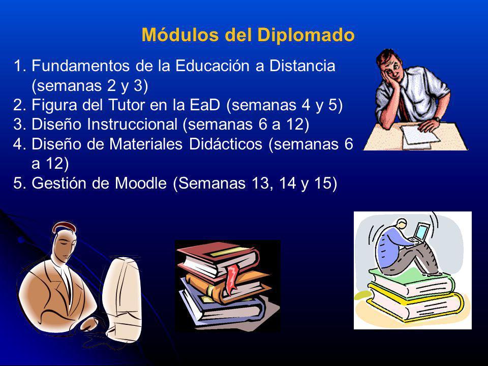 Módulos del Diplomado 1.Fundamentos de la Educación a Distancia (semanas 2 y 3) 2.Figura del Tutor en la EaD (semanas 4 y 5) 3.Diseño Instruccional (s