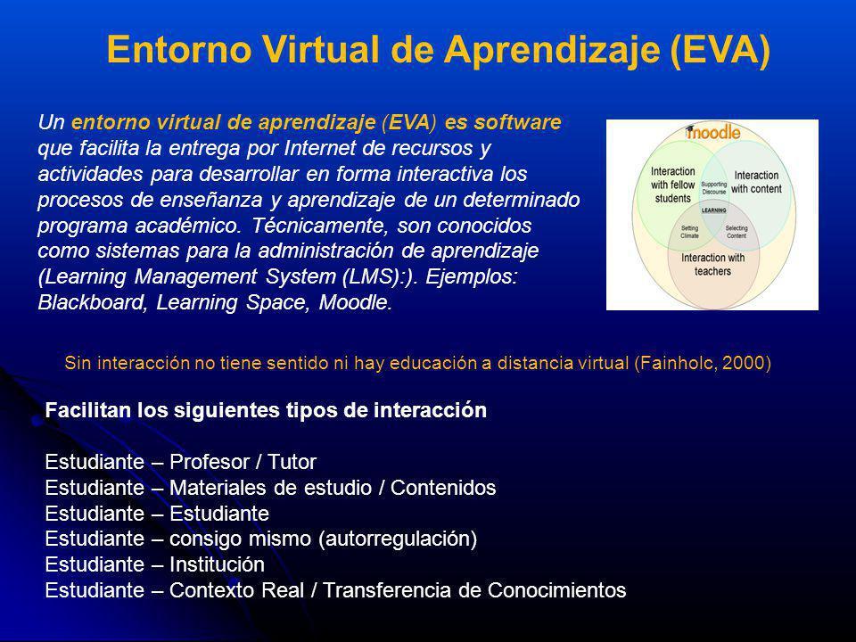 Entorno Virtual de Aprendizaje (EVA) Un entorno virtual de aprendizaje (EVA) es software que facilita la entrega por Internet de recursos y actividade