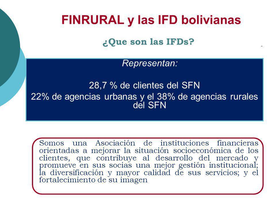 FINRURAL y las IFD bolivianas ¿Que son las IFDs? Asociaciones o fundaciones civiles sin fines de lucro Instituciones Privadas de Carácter Social Traba
