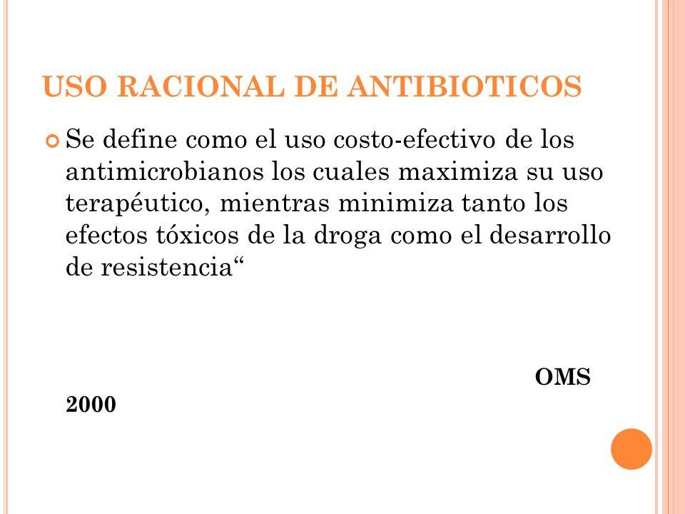 USO RACIONAL DE ANTIBIOTICOS Se define como el uso costo-efectivo de los antimicrobianos los cuales maximiza su uso terapéutico, mientras minimiza tanto los efectos tóxicos de la droga como el desarrollo de resistencia OMS 2000