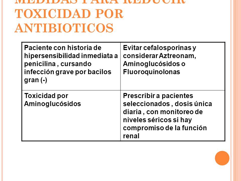 MEDIDAS PARA REDUCIR TOXICIDAD POR ANTIBIOTICOS Paciente con historia de hipersensibilidad inmediata a penicilina, cursando infección grave por bacilo