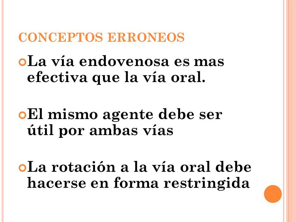 CONCEPTOS ERRONEOS La vía endovenosa es mas efectiva que la vía oral.