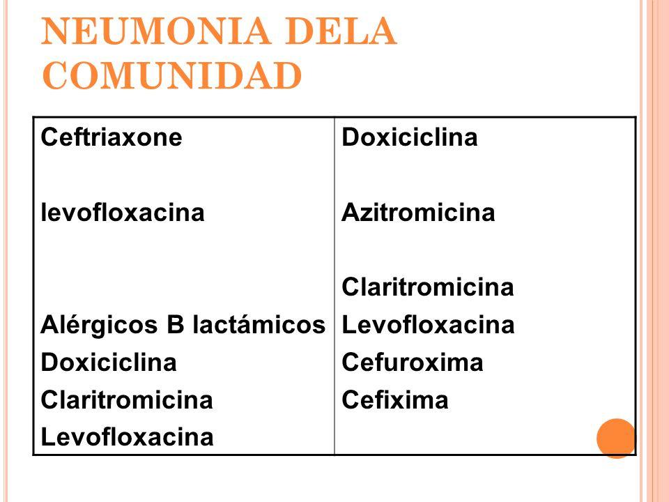 NEUMONIA DELA COMUNIDAD Ceftriaxone levofloxacina Alérgicos B lactámicos Doxiciclina Claritromicina Levofloxacina Doxiciclina Azitromicina Claritromic