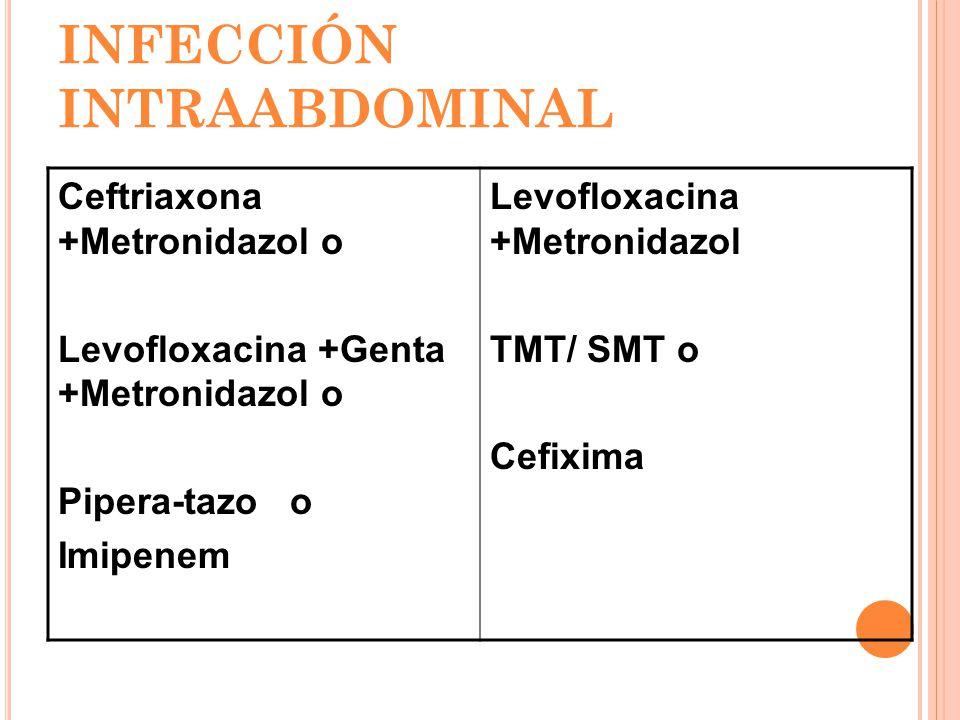 INFECCIÓN INTRAABDOMINAL Ceftriaxona +Metronidazol o Levofloxacina +Genta +Metronidazol o Pipera-tazo o Imipenem Levofloxacina +Metronidazol TMT/ SMT