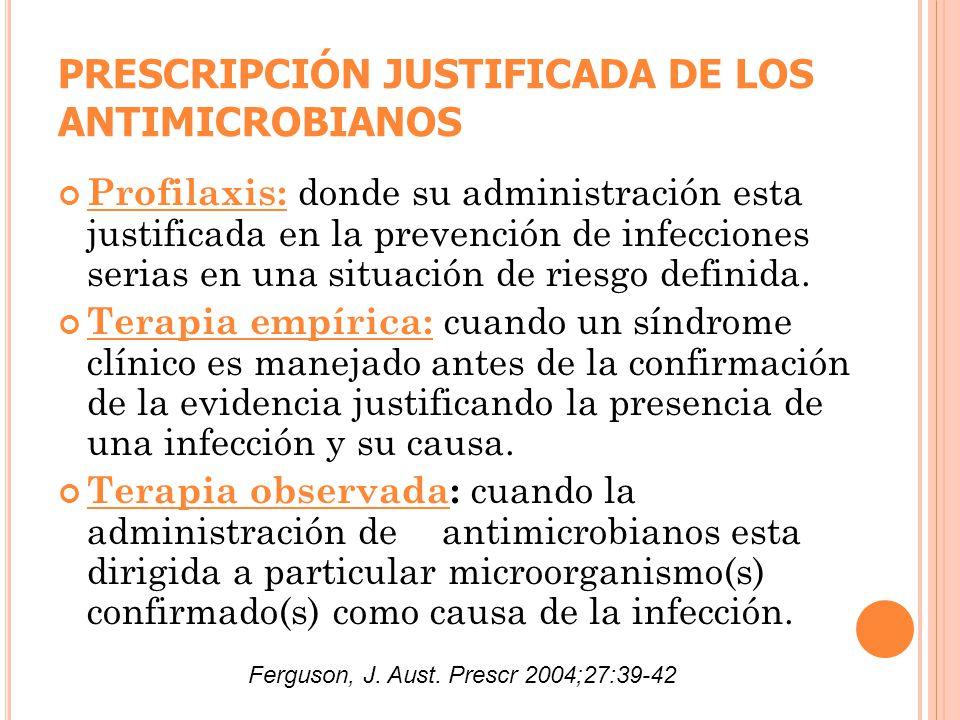 PRESCRIPCIÓN JUSTIFICADA DE LOS ANTIMICROBIANOS Profilaxis: donde su administración esta justificada en la prevención de infecciones serias en una sit