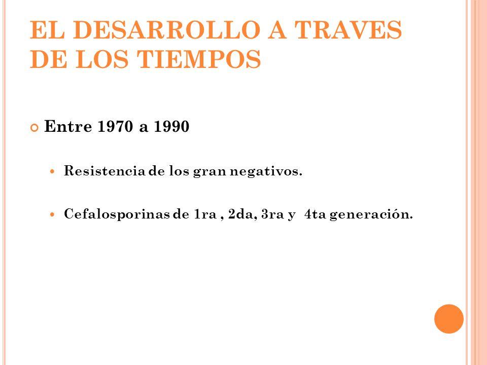 EL DESARROLLO A TRAVES DE LOS TIEMPOS Entre 1970 a 1990 Resistencia de los gran negativos. Cefalosporinas de 1ra, 2da, 3ra y 4ta generación.